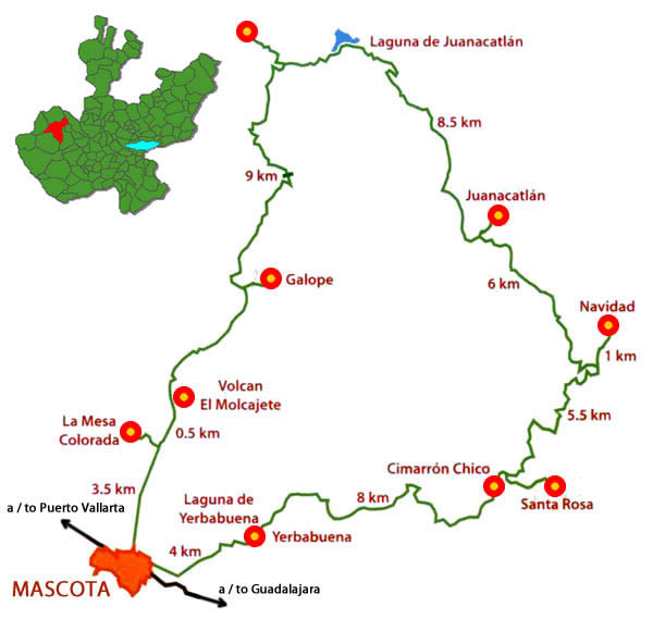Mascota travel circuit